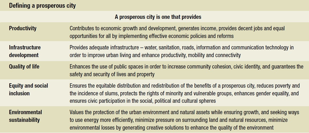 Table 2. Defining a Prosperous City (UN-Habitat 14)
