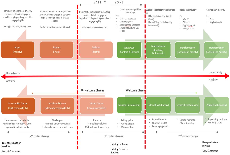 Custom Writing Best Essay Services Netflix Crisis Wiring Diagram Case Study Vs Blockbuster Pdf Video On Demand Stanford Graduate School Of Business