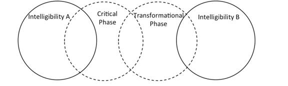 Nattrass Figure 1
