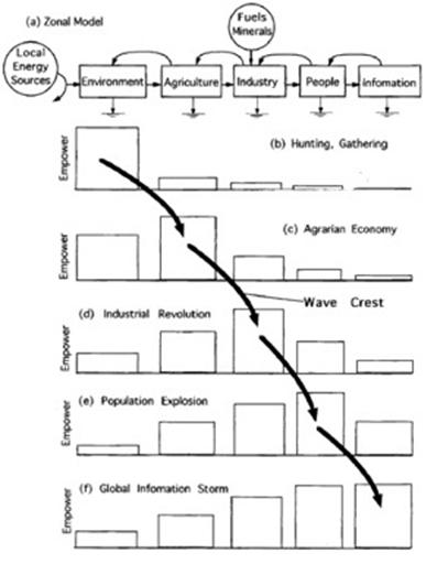MacLeod Figure 1