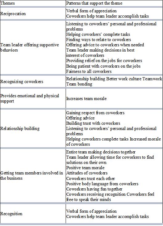 Qualitative case study yin