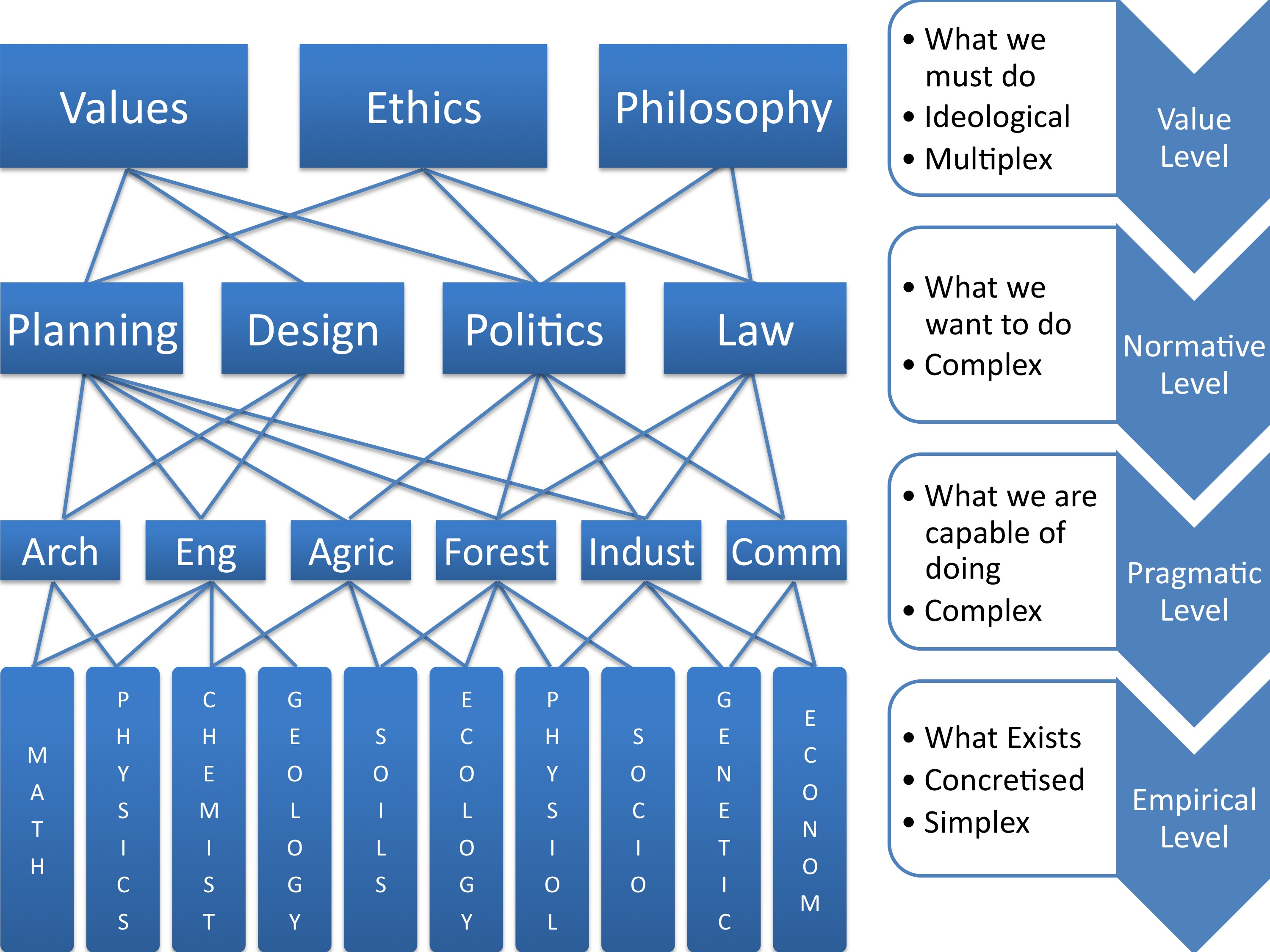 thesis ontology learning Personalized ontology learning for enhancing text mining e ectiveness yan shen the work contained in this thesis has not been previously submitted to meet.