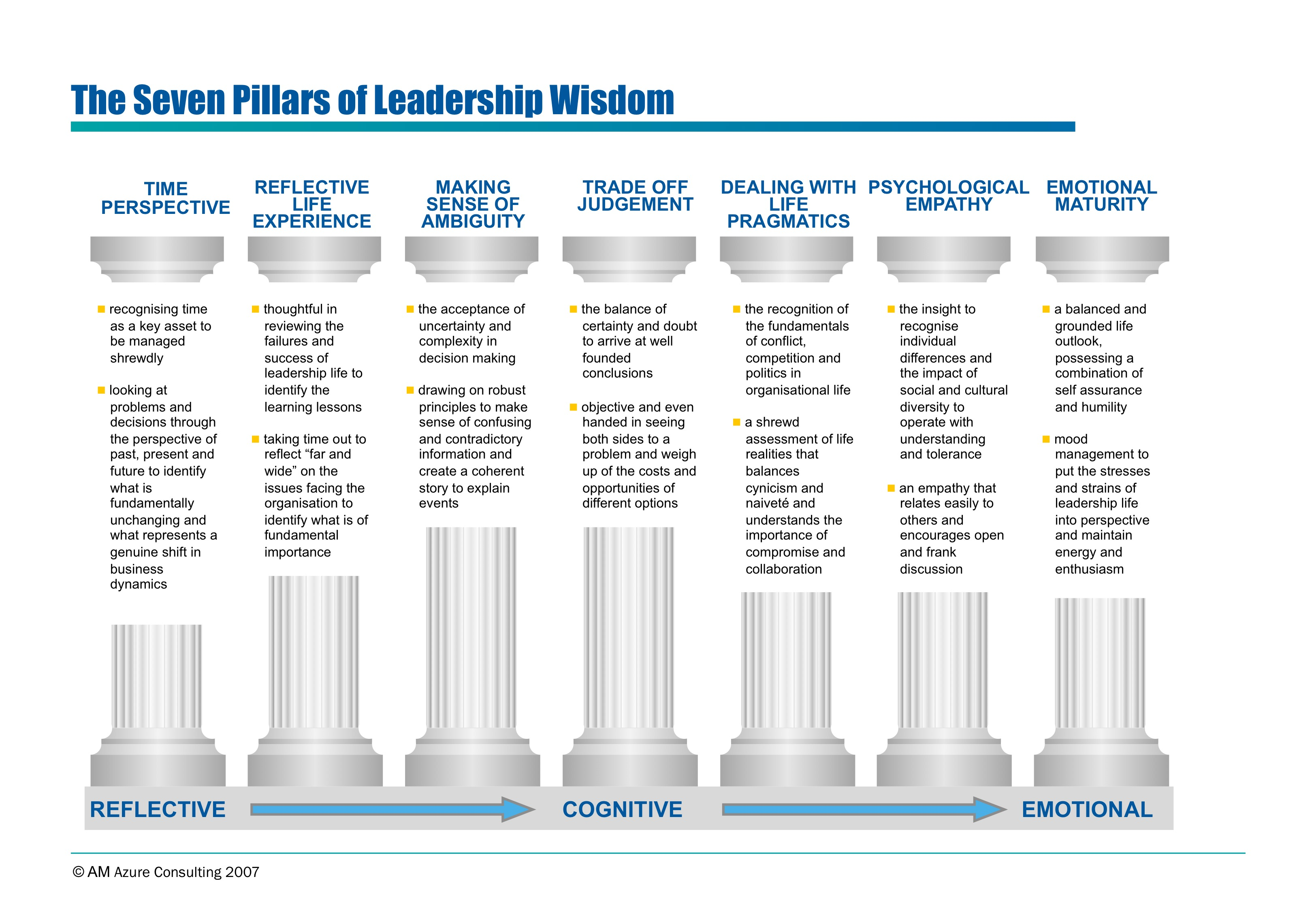 matrix pillars of society Description i am having a hard time completing this assignment please help thank you soc 100 pillars of society matrix instructions: complete the matrix by comparing what you have read with what you have.