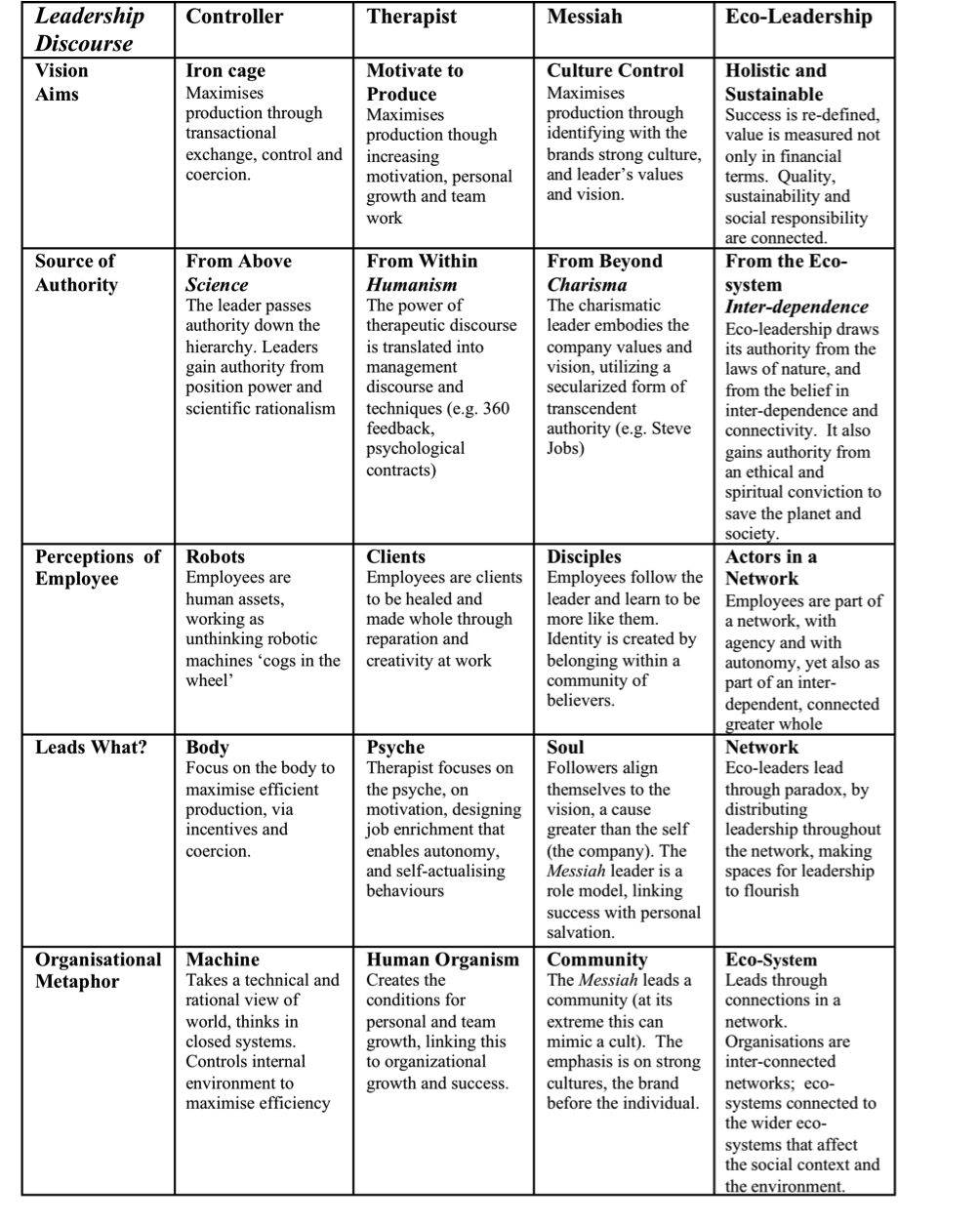 psychodynamic personality theories matrix Psychodynamics, also known as psychodynamic within the personality a focus in psychodynamics is the freud's psychodynamic theories of the.