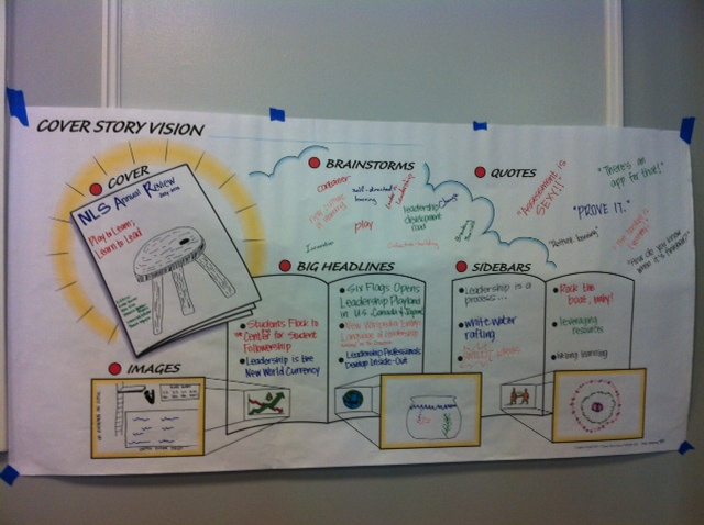 Figure 3: Symposium Charts 3