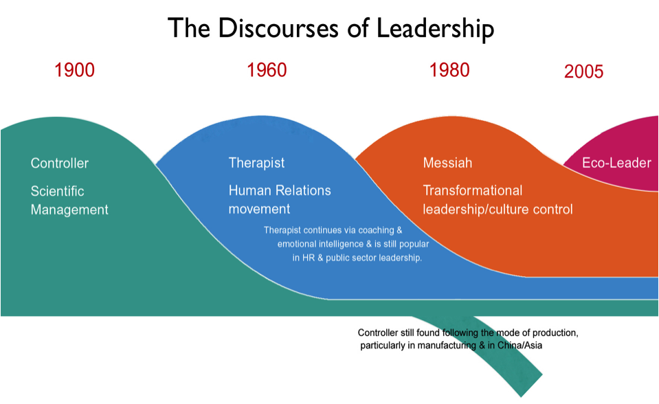 contingency leadership theories and effective leadership essay Contingency 1) leaders are most effective when they make their behavior contingent upon the factors of a situation 2) leaders must be flexible and avoid clinging to old ideas about what will work in a read more.